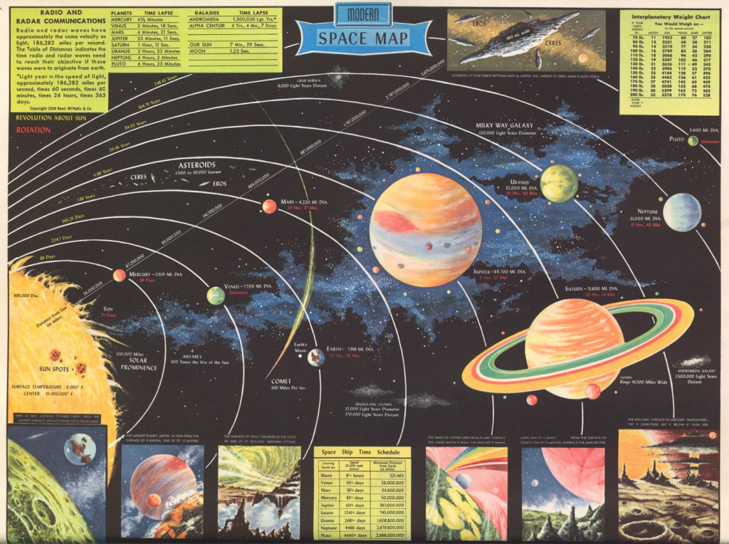 1959 Modern Space Map